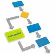 Coviant Software Announces Diplomat Managed File Transfer v8.0 to Streamline File Transfer Workflows