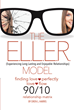 "Oren L. Harris's New Book ""The E.L.L.E.R. Model"" Stands for Experiencing Long Lasting and Enjoyable Relationships and Explores how Love Makes People Behave"