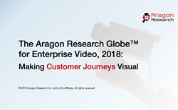 Aragon Research Enterprise Video Globe 2018
