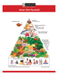 Oldways Unveils Updated Asian Diet Pyramid & Resources