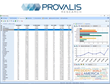 Provalis Research WordStat 8 Software Democratizes Text Mining