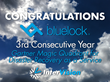 Bluelock Recognized in the Gartner Magic Quadrant for Disaster Recovery as a Service for Third Consecutive Year