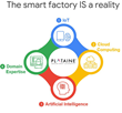 Plataine Collaborates with Google Cloud to Bring AI to the Factory Floor