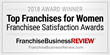 Thanks to Great Feedback from Female Franchisees, MaidPro Has Ranked 4th on the Top Franchises for Women List