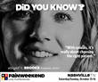 PAINWeekEnd in Nashville, Tennessee, Offers CE/CME Education to Aid the Opioid Abuse Public Health Crisis