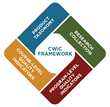 Updated Courseware In Context (CWiC) Framework Launches With New Guide To Courseware Adoption And Refined Accessibility Attributes And Quality Indicators
