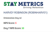 Stay Metrics Releases New Online Reporting Tools for Driver Survey Products