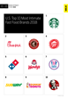Fast Food Moved Up from Eighth to Sixth Place in MBLM's Brand Intimacy 2018 Report