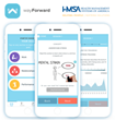 Health Management Systems Adds wayForward to its Wellbeing Technology Suite