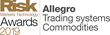 Allegro Voted Best Commodity Trading System