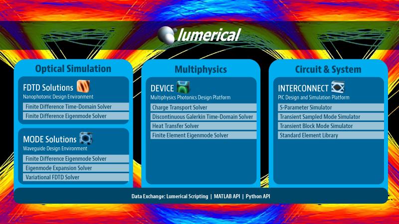 Fdtd Simulation Matlab