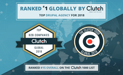Unleashed Technologies ranks #15 on The Clutch 1000 in the inaugural edition of the report and #1 in the world for Drupal Developers.