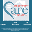 NJ Lenders Corp. Helps The Greater Bergen Association of REALTORS Give Back