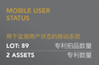 Mobile User Status Patents Available on the Ocean Tomo Bid-Ask™ Market