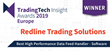 Redline Trading Solutions Awarded Best High Performance Data Feed Handler - Software