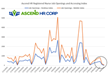Ascend HR Corp Launches Registered Nurse Job Openings Index To Ease Burden Of Hiring