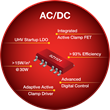 Flyback PWM Controller with integrated active clamp circuit combines design simplicity of flyback controllers with power density enabled by active clamp flyback (ACF) controllers.