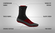 Falcons, The Ultimate Gaming Socks, Now Available On Kickstarter