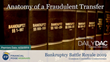 "Financial Poise™ Announces ""Anatomy of a Fraudulent Transfer,"" a New Webinar Premiering April 23th at 1:00 PM CST through West LegalEdcenter™"