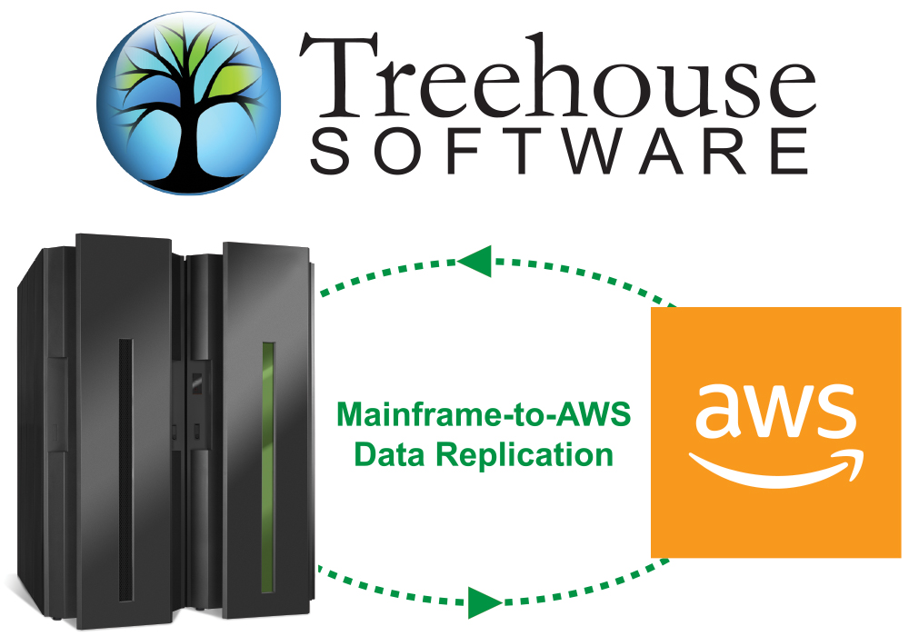 Treehouse Software's Mainframe-to-AWS Data Replication