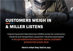 Annual Customer Satisfaction Survey infographic by Miller Fabrication Solutions