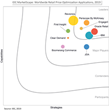 IDC Marketscape Report Positions Engage3 as a Leader in Price Optimization Applications