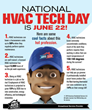 ARS/Rescue Rooter Celebrates National HVAC Tech Day on June 22