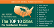 Sioux Falls, South Dakota, Ranked #1 in CAPC's Top 10 Cities Heartworm Report for July 2019