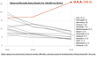 How Can We Combat the Trend of Maternal Mortality RISING In the USA (As It DECLINES ELSEWHERE)?