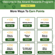 Zinrelo Loyalty Rewards Platform helps Atrantil Achieve 14X Higher Customer Retention