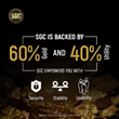 Secured Gold Coin Pty Limited to Launch Secured Gold Coin, SGC Blockchain, and SGC PAY Revolutionizing the Crypto World Advocating Usability and Fair Market