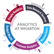 Analytics at Wharton Announces First-Ever Roster of Funding Recipients