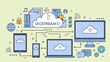 Leostream to Host Webinar on Building Cloud-Based VDI