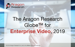 The Aragon Research Globe for Enterprise Video 2019