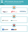 The Top Aviation Management Software Vendors According to the FeaturedCustomers 2019 Fall Customer Success Report Rankings