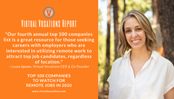 "Virtual Vocations Report  ""Our fourth annual top 100 companies list is a great resource for those seeking careers with employers who are interested in utilizing remote work to attract top job candidates, regardless of location."" —Laura Spawn, Virtual Vocations CEO and Co-Founder  Top 100 Companies to Watch for Remote Jobs in 2020  virtualvocations.com"