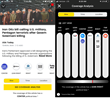"The Ground News Pro ""Coverage Analysis"" tool shows a side-by-side comparison chart allows users to quickly see if a story is receiving balanced coverage or if it is only being covered by left-leaning"