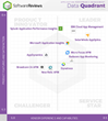 Application Performance Management (APM) Software Users Review Vendors for Satisfaction, Revealing Top Four Through SoftwareReviews