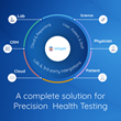 ixLayer launches first-of-its-kind precision health testing platform to improve delivery of diagnostic testing