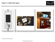 Self-Service Kiosks Gaining QSRs' and Consumers' Adoption