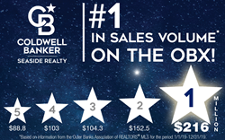 Star graph showing Coldwell Banker Seaside Realty sells the most real estate on the Outer Banks of North Carolina for the Fourth Year in a row as reported by the Outer Banks Association of Realtors.