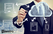 Hotel Operations in The Cloud – To Cloud or Not to Cloud -  What Are Your Options?
