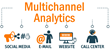 Intellecta™ AI-Driven and Multichannel Analytics from OnviSource Delivers Automation for Workforce Optimization, Customer Experience Management and Content Management