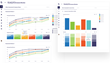 Otus Releases Enterprise Analytics Tools for the K-12 Sector