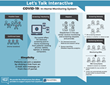 Let's Talk Interactive Launches COVID-19 Telehealth Response Platform