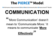 The PIERCE™ Model