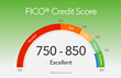 Experts Explain Why The Credit Score Influences Car Insurance Rates