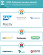 The Top Sales Compensation Software Vendors According to the FeaturedCustomers Spring 2020 Customer Success Report Rankings