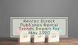 Rentec Direct Publishes Rental Trends Report for May 2020