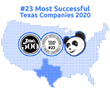 Asset Panda Debuts at #23 on the Inc. 5000 Series: Texas Ranking 2020 with Two-Year Revenue Growth of 454%